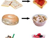 breakfast swap