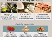 Simple Guide for Healthy Skin