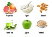12 Foods That Boost Your Metabolism!