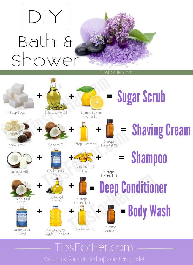 DIY Bath & Shower Guide