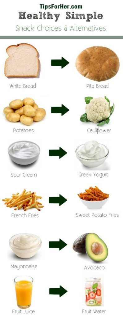 Healthy Alternatives To Salty Foods