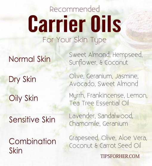 Recommended Carrier Oils for Your Skin Type