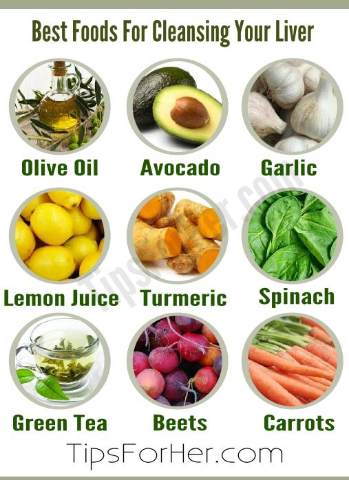 Best Foods for Cleansing Your Liver