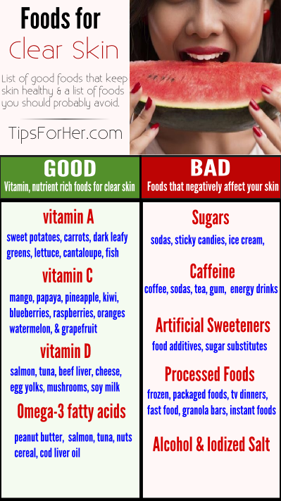 Good Amp Bad Foods For Clear Skin